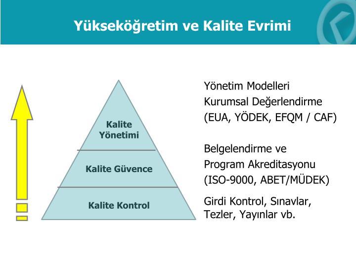 Yükseköğretim ve Kalite Evrimi