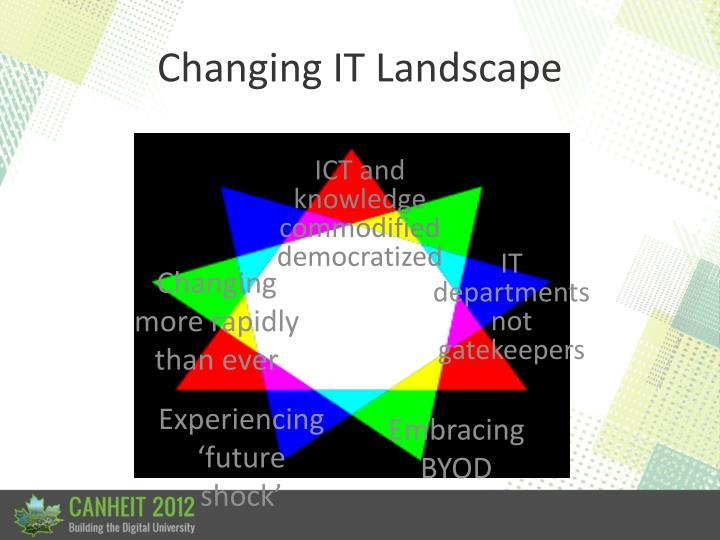 Changing IT Landscape