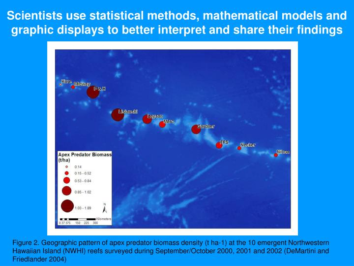 Scientists use statistical methods, mathematical models and graphic displays to better interpret and share their findings
