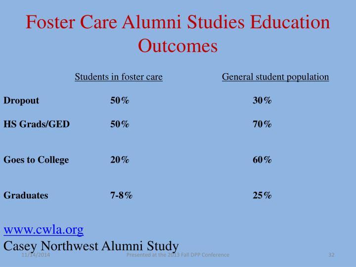 Foster Care Alumni Studies Education Outcomes