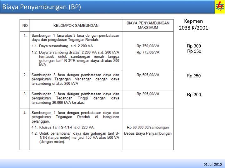 Biaya Penyambungan (BP)