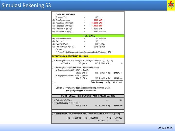 Simulasi Rekening S3
