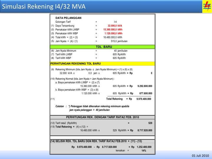 Simulasi Rekening I4/32 MVA