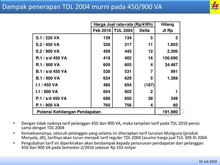 Dampak penerapan TDL 2004 murni pada 450/900 VA