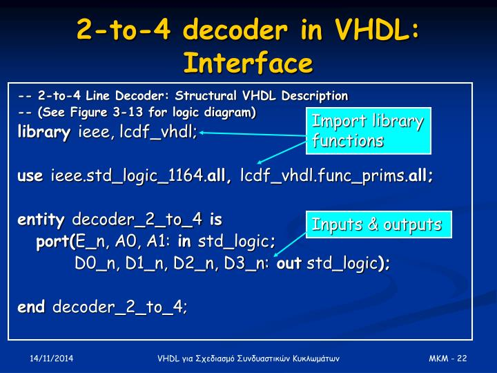 2-to-4 decoder in VHDL: Interface