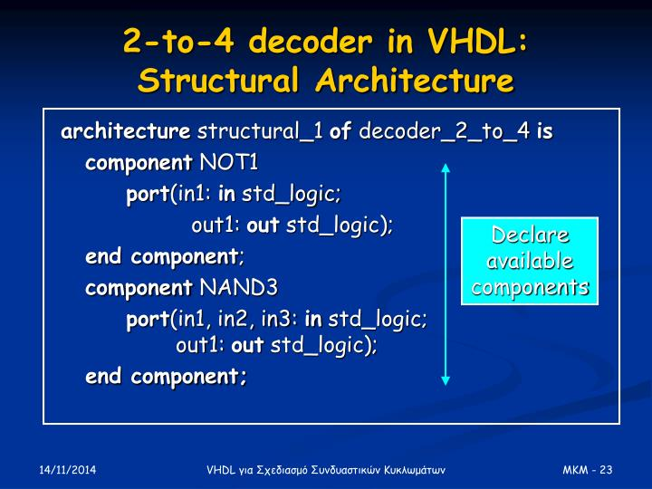 2-to-4 decoder in VHDL: