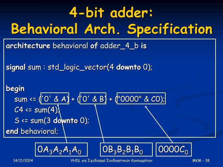 4-bit adder:
