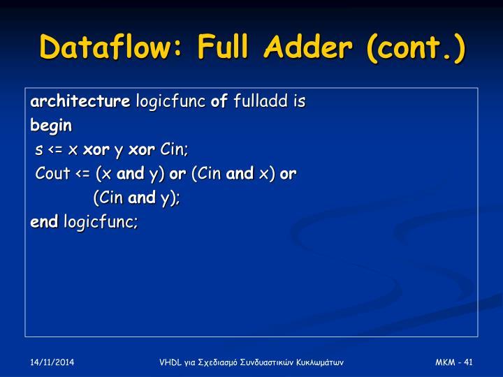 Dataflow: Full Adder (cont.)