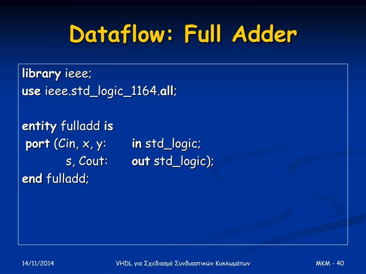 Dataflow: Full Adder