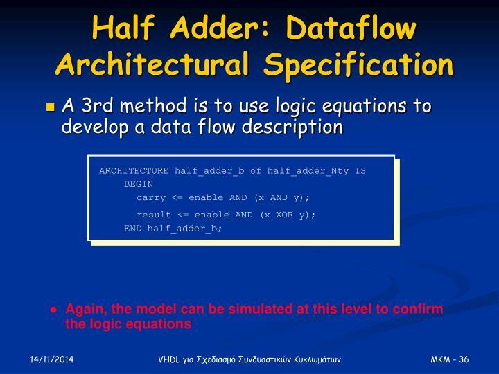 Half Adder: Dataflow Architectural Specification