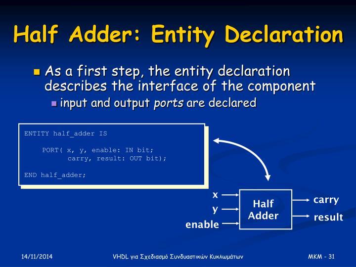 Half Adder: Entity Declaration