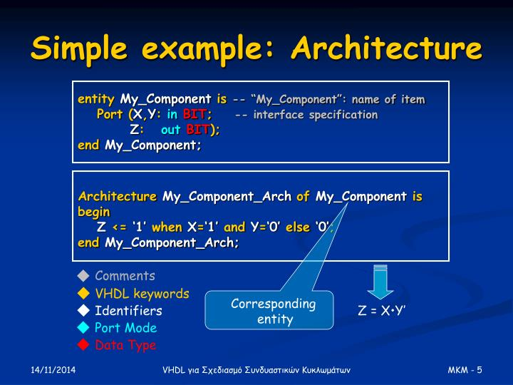 Simple example: Architecture