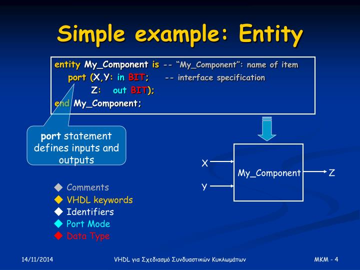 Simple example: Entity