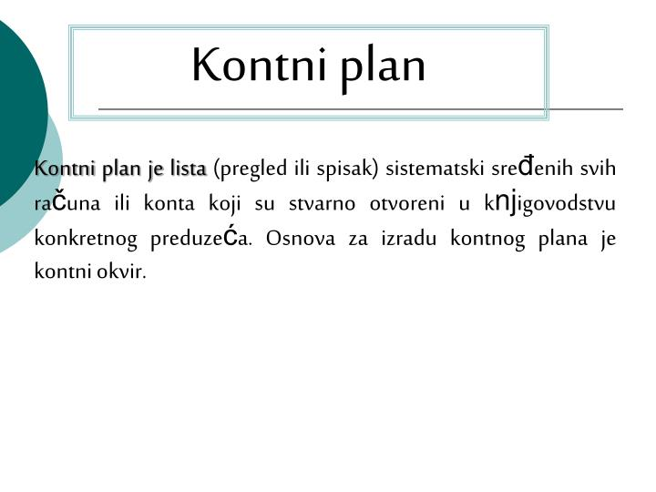 Kontni plan