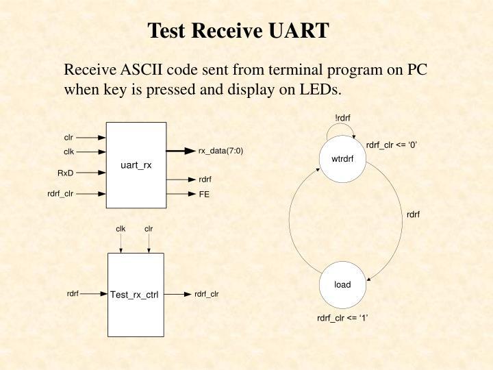 Test Receive UART