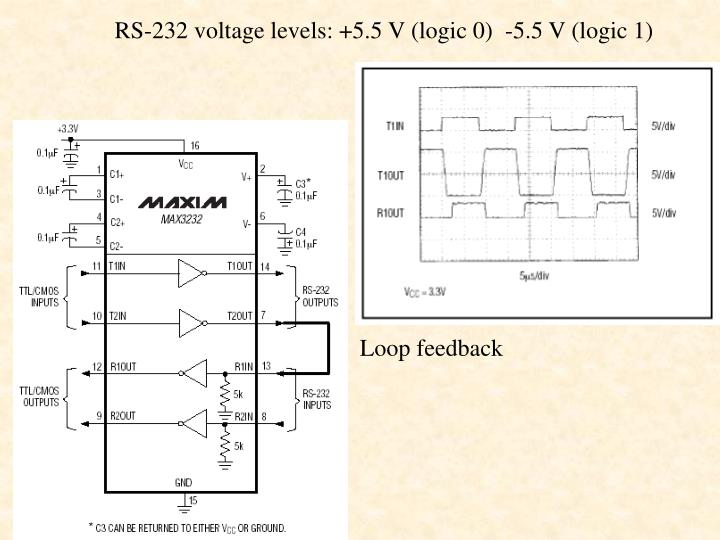 RS-232 voltage levels: +5.5 V (logic 0)  -5.5 V (logic 1)