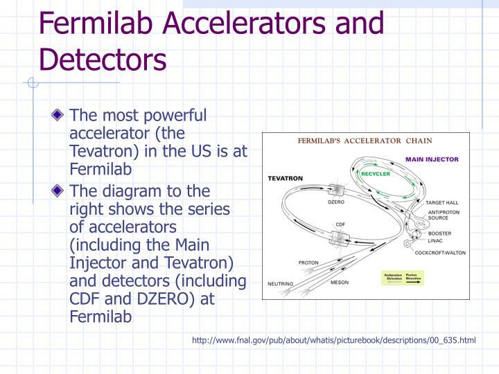 Fermilab Accelerators and Detectors