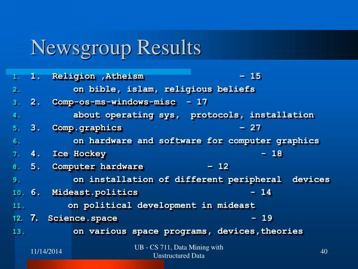 Newsgroup Results