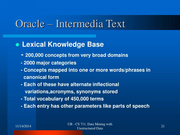 Oracle – Intermedia Text