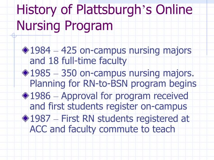 History of Plattsburgh