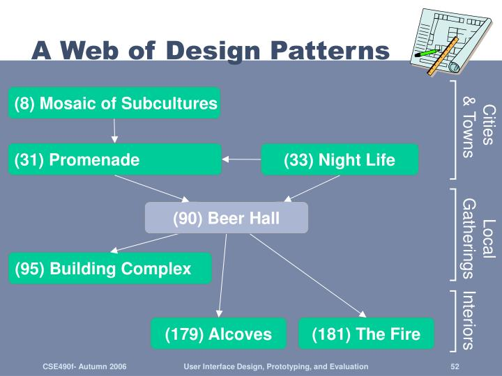 A Web of Design Patterns