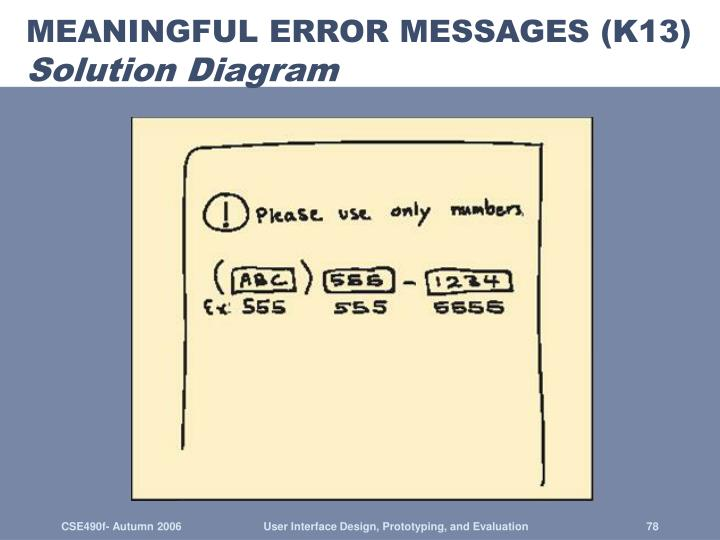 MEANINGFUL ERROR MESSAGES (K13)