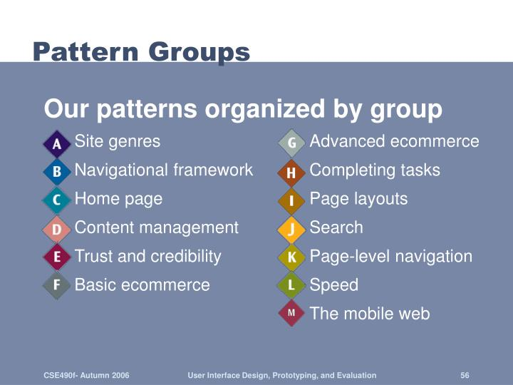 Pattern Groups