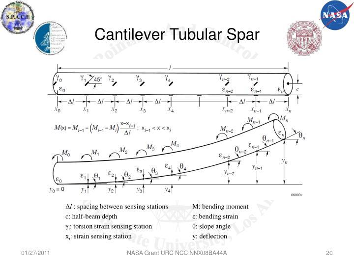 Cantilever Tubular Spar