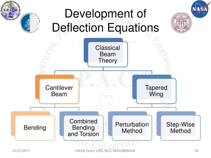 Development of Deflection Equations