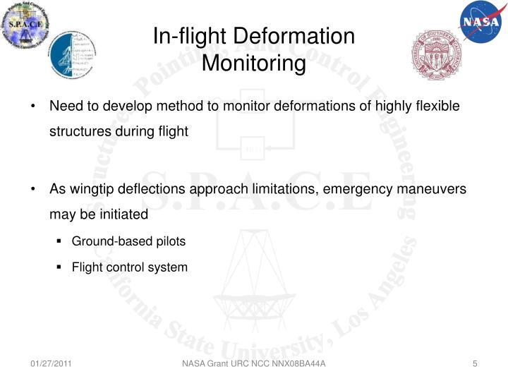 In-flight Deformation Monitoring