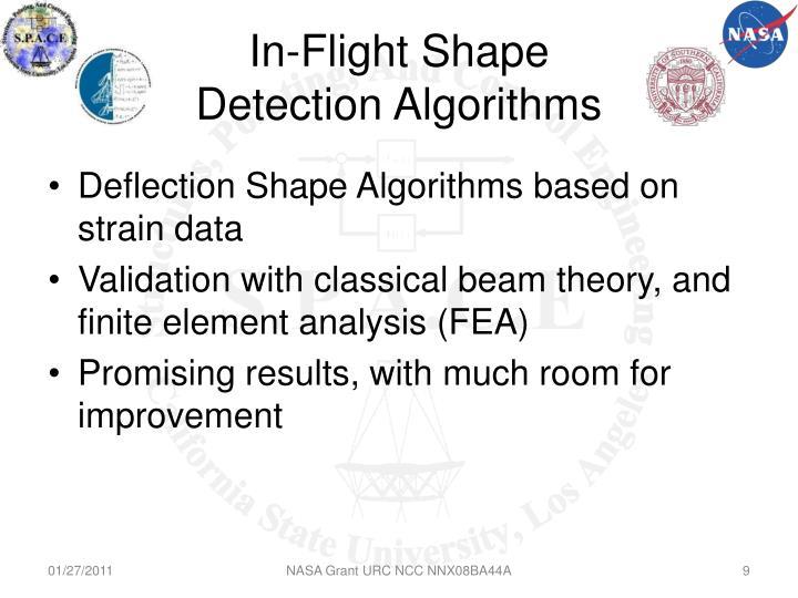 In-Flight Shape Detection Algorithms