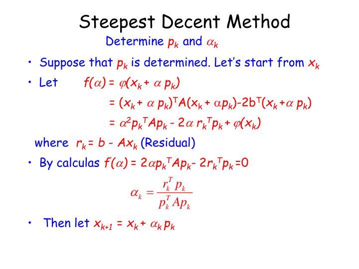 Steepest Decent Method