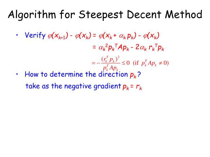 Algorithm for Steepest Decent Method