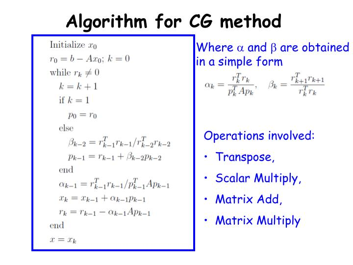 Algorithm for CG method