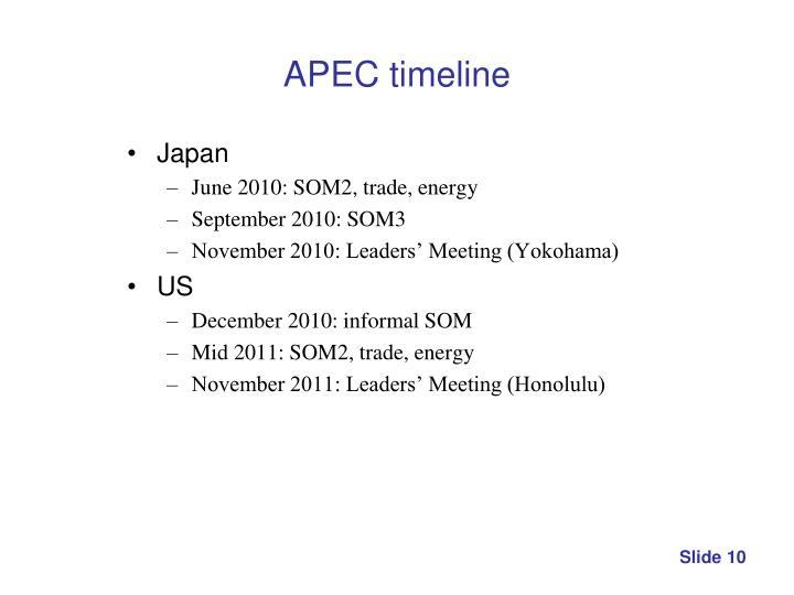 APEC timeline