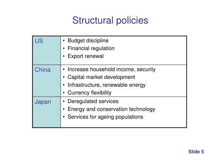 Structural policies