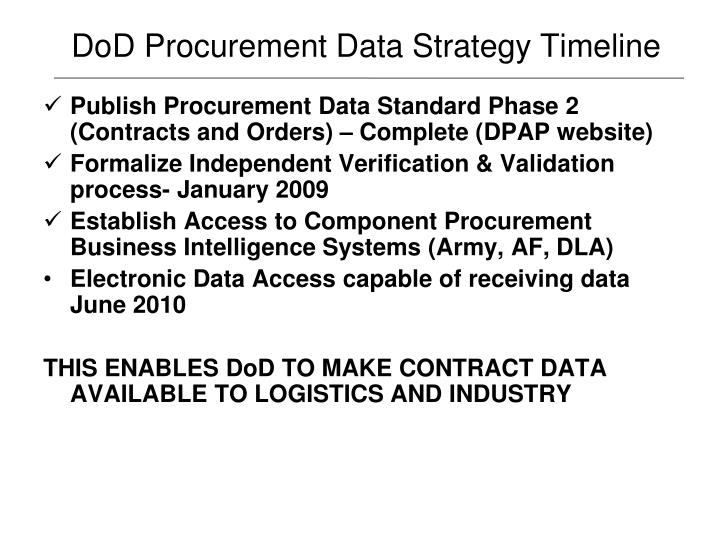 DoD Procurement Data Strategy Timeline