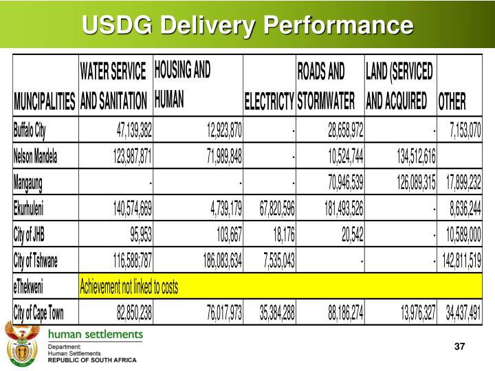USDG Delivery Performance