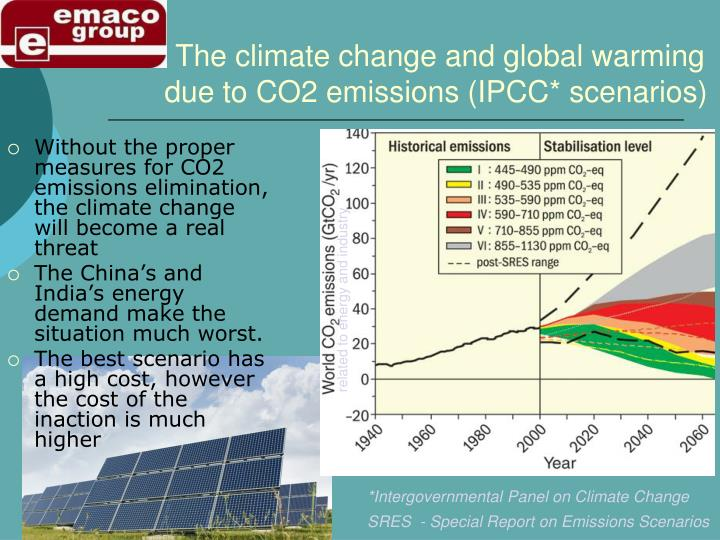 The climate change and global warming due to CO2 emissions (
