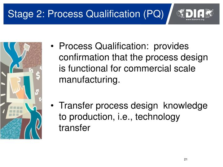 Stage 2: Process Qualification (PQ)