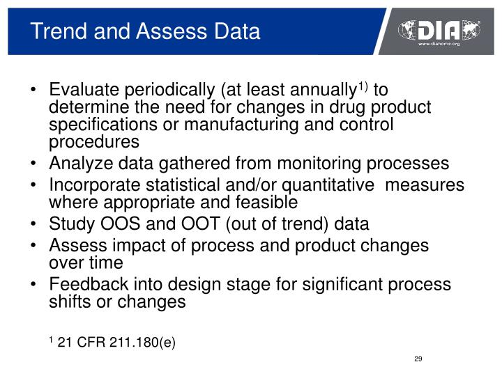 Trend and Assess Data
