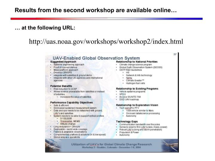 Results from the second workshop are available online…