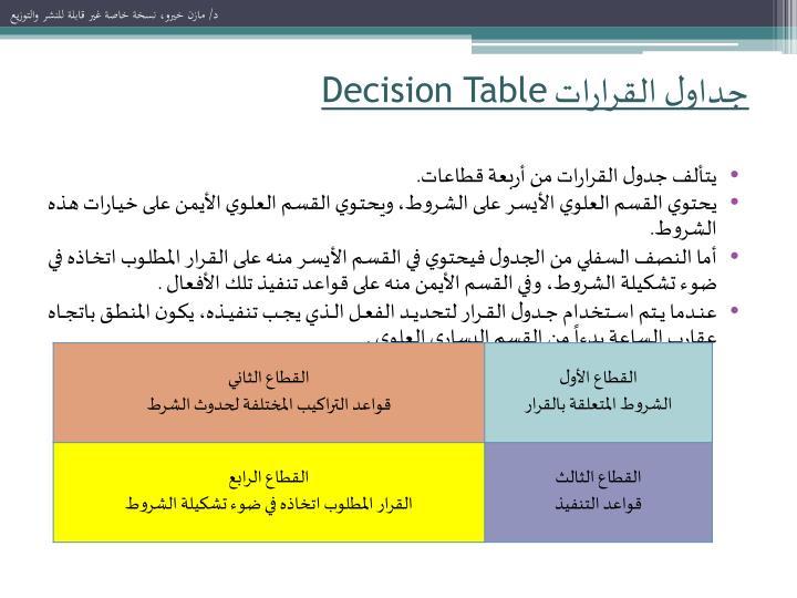 جداول القرارات