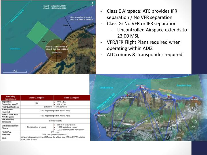 Class E Airspace: ATC provides IFR separation / No VFR separation