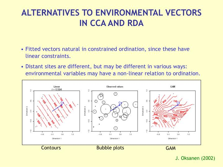ALTERNATIVES TO ENVIRONMENTAL VECTORS IN CCA AND RDA