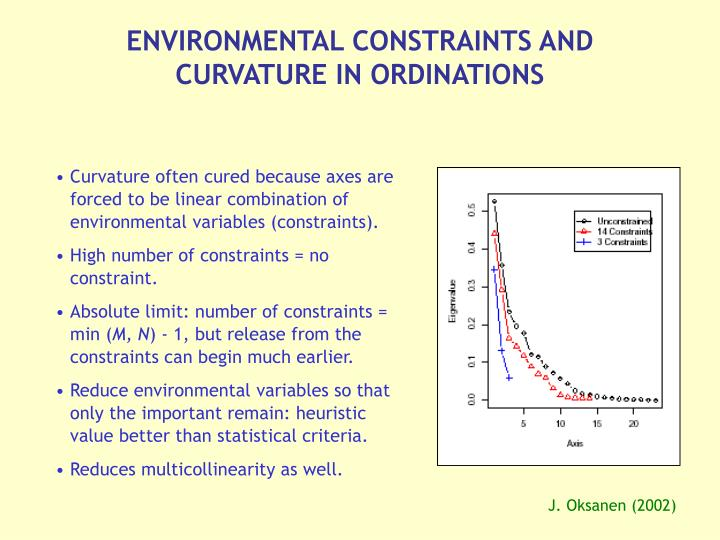ENVIRONMENTAL CONSTRAINTS AND CURVATURE IN ORDINATIONS