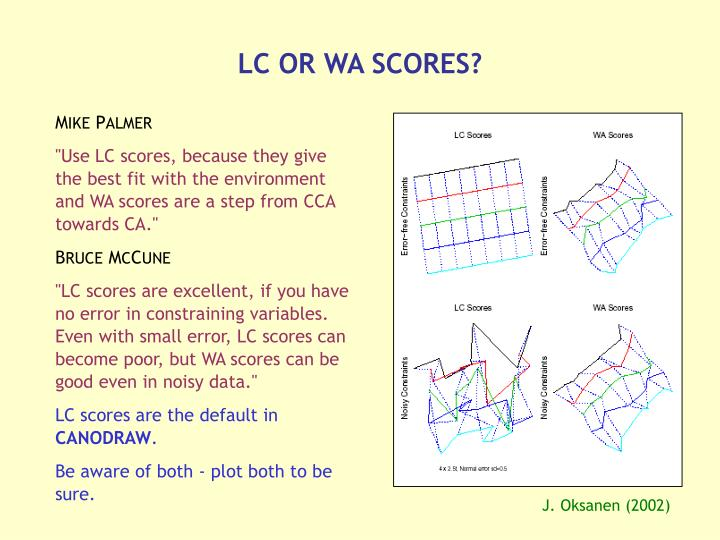 LC OR WA SCORES?