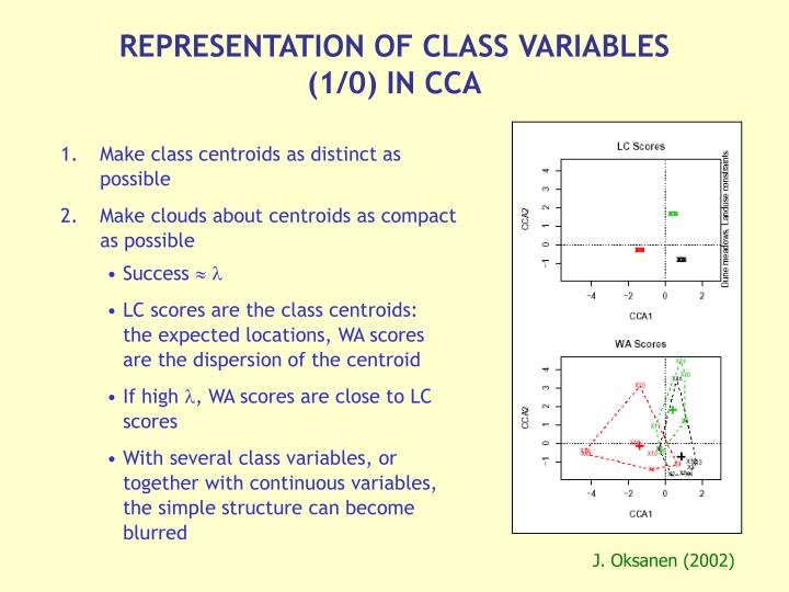 REPRESENTATION OF CLASS VARIABLES (1/0) IN CCA