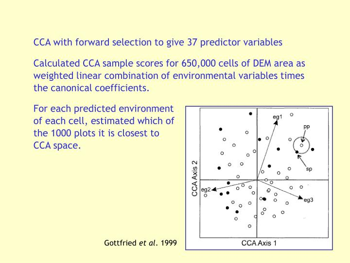 CCA with forward selection to give 37 predictor variables