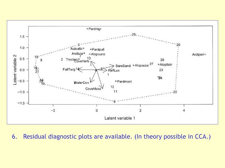 6.	Residual diagnostic plots are available. (In theory possible in CCA.)
